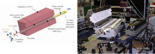Actual Improved Laser Ablation Setup at MPI-FKF Stuttgart